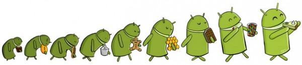 android evolucion
