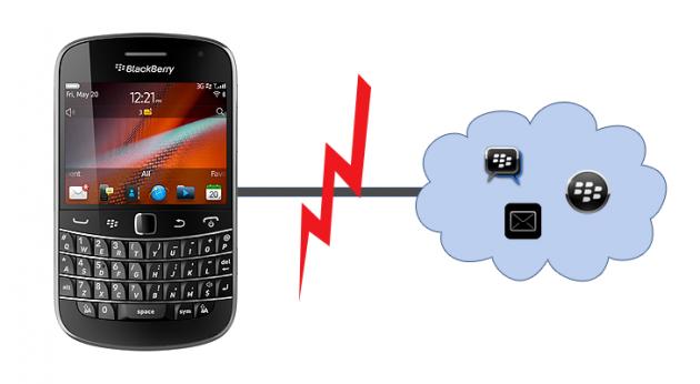 blackberry vuelve a la normalidad