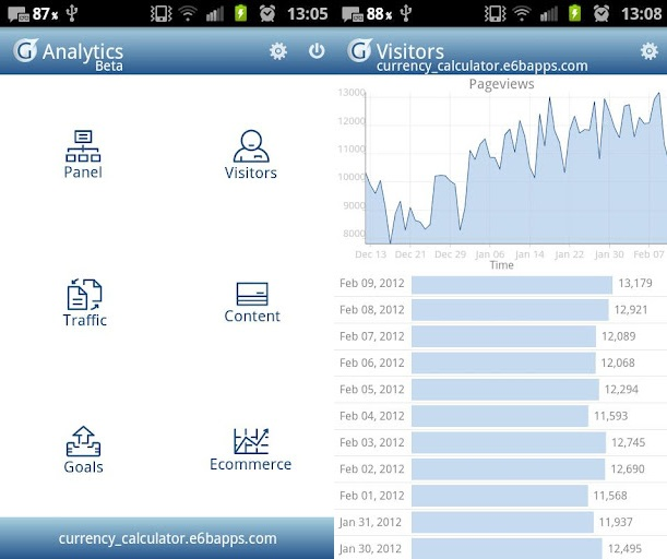 analytics android