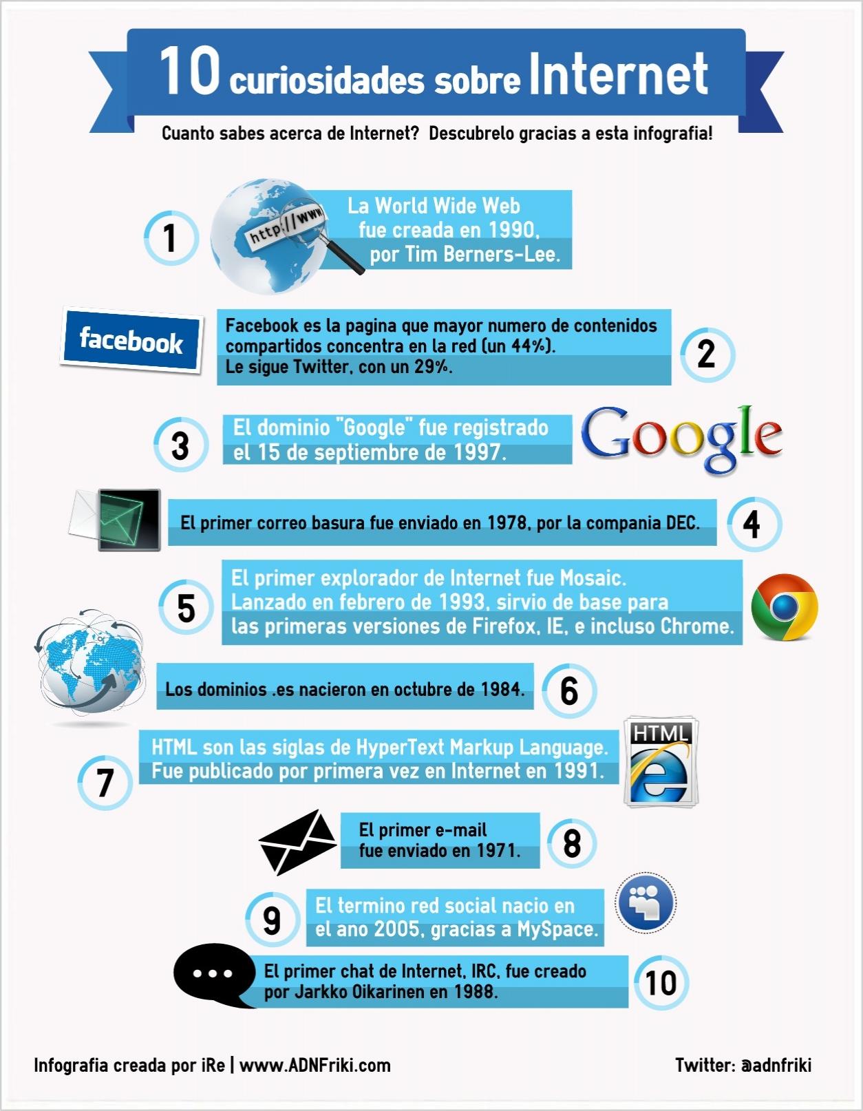 Infografía 10 curiosidades sobre Internet