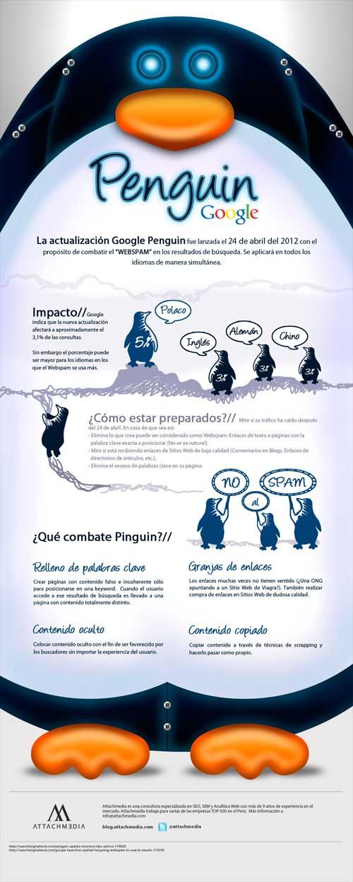 infografia google penguin español