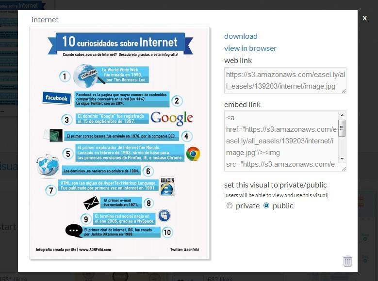 infografia visual.ly