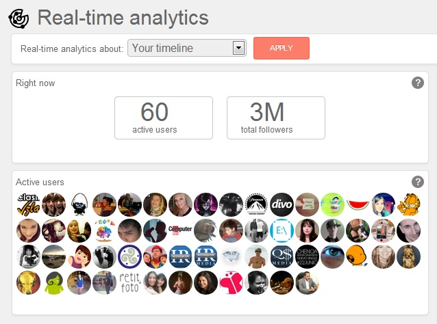 real time analytics socialbro