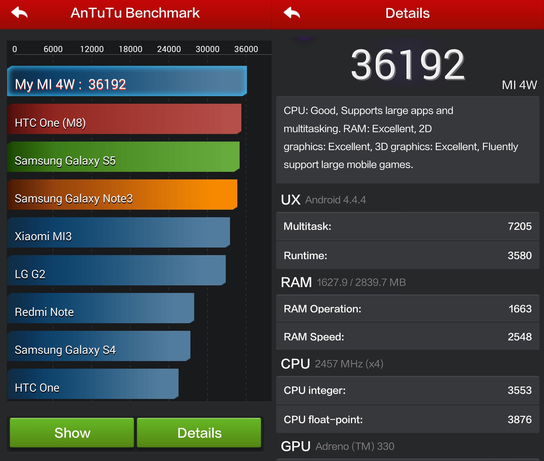 AnTuTu-Benchmark-Xiaomi-Mi-4