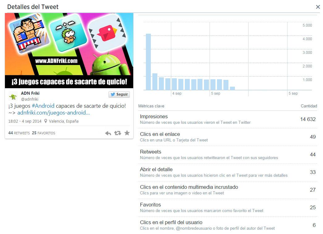 analizar-tweet-twitter-analytics